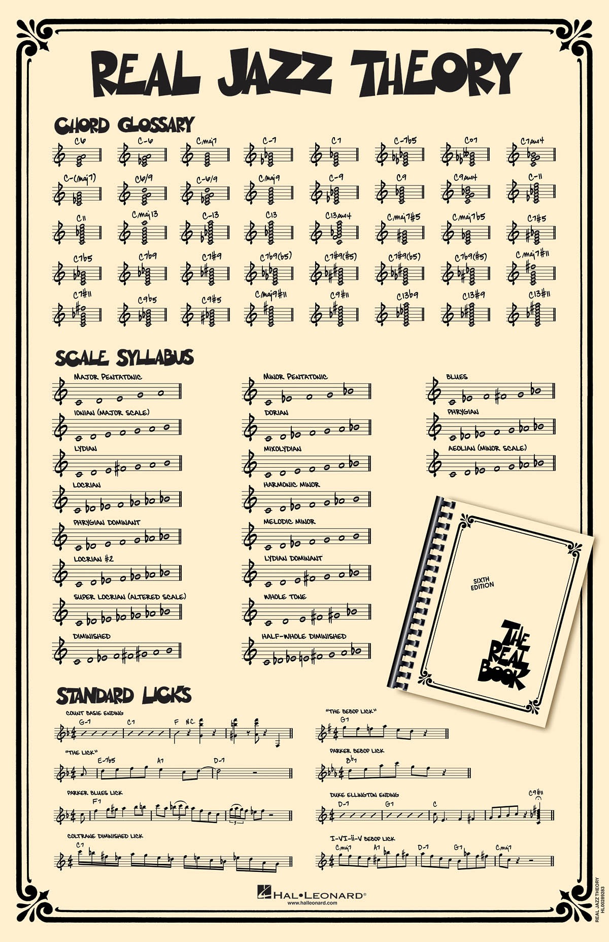 Real Jazz Theory Poster